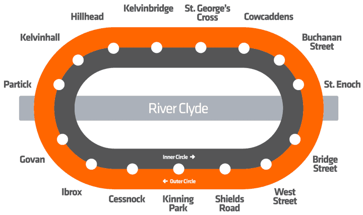 Glasgow Subway Map
