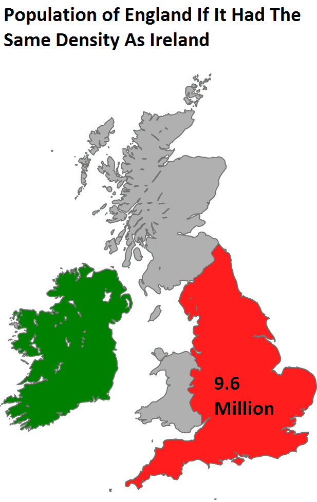 If England Was As Dense As Ireland, Its Population Would Only Be 9.6 Million