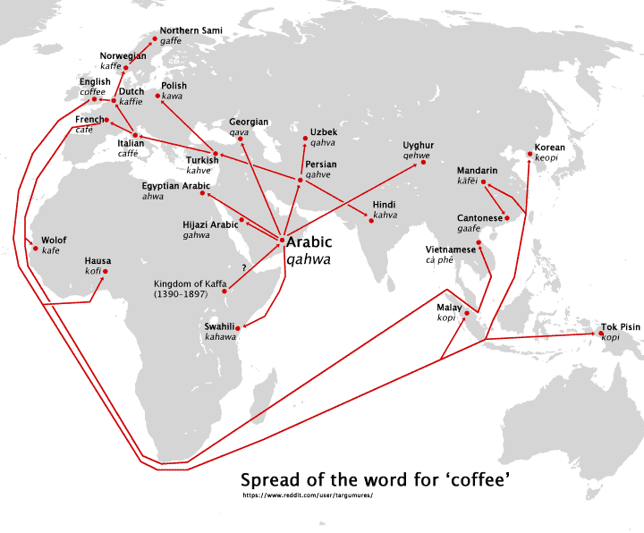 Spread of the Words For Coffee Around the World